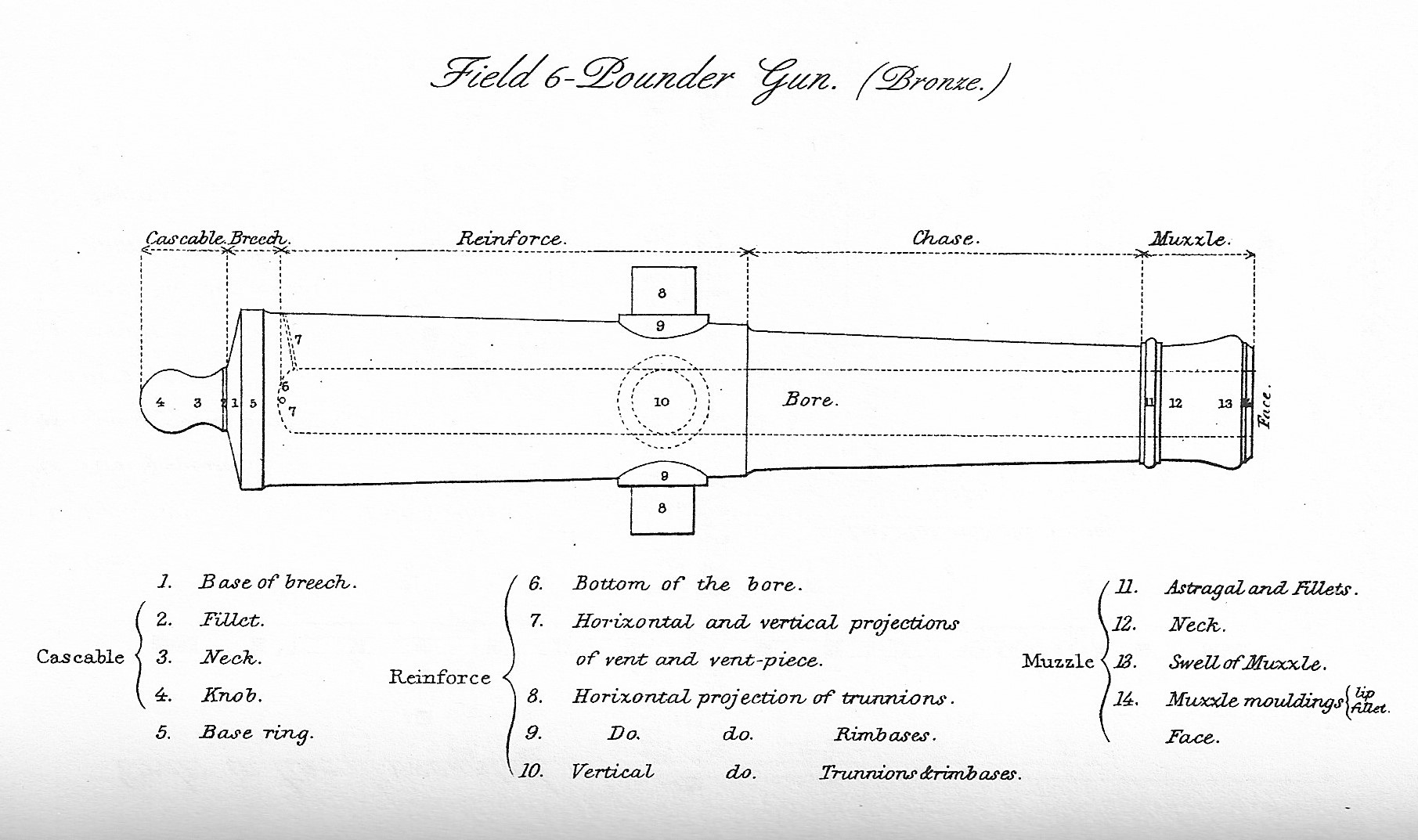 Line drawing of a cannon barrel