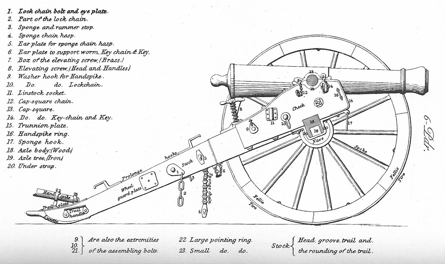 Cannon Line Drawing